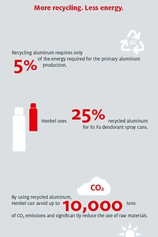 infographic-recycling-en-COM