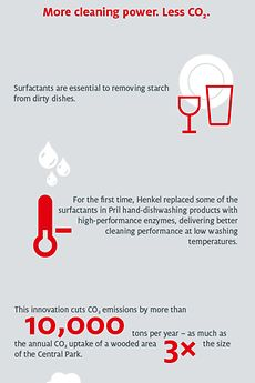 infographic-cleaning-power-en-COM